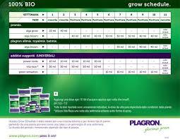 plagron scheda coltivazione BIO