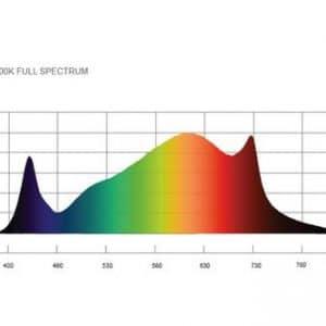 lampada led full spectrum 800 watt